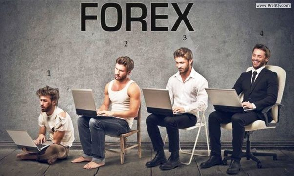 forex-traders